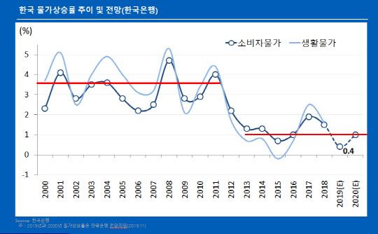 ウォン 安 韓国 の 反応